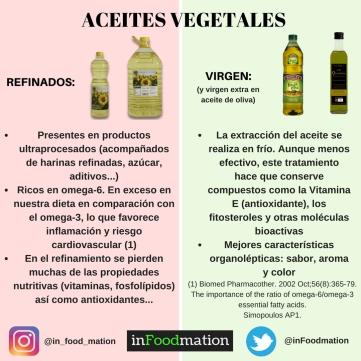 Aceites vegetales- (2)